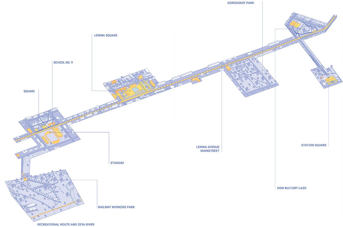 1288.00 svobodny masterplan city axis centres of citylife strelka